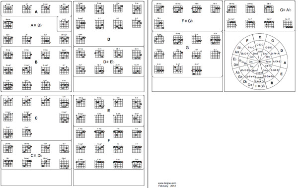 Guitar guitar tabs pictures : Guitar : guitar tabs printable Guitar Tabs along with Guitar Tabs ...
